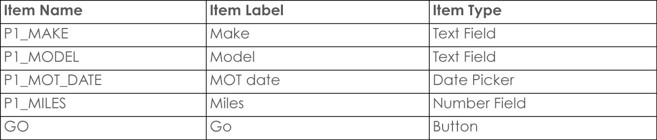 JSONPARSER APEX EXAMPLE - JSON Deserialization in Salesforce