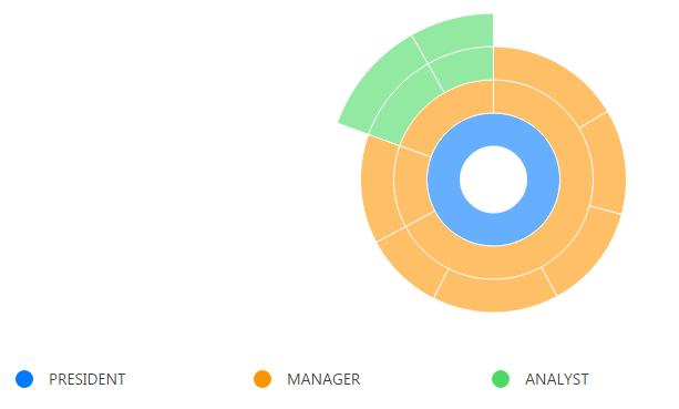 APEX 5 0 Packaged Application Plugins – Explorer UK